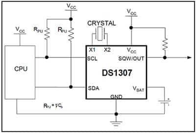 Diagram of Maxim Integrated's DS1307 RTCC chip